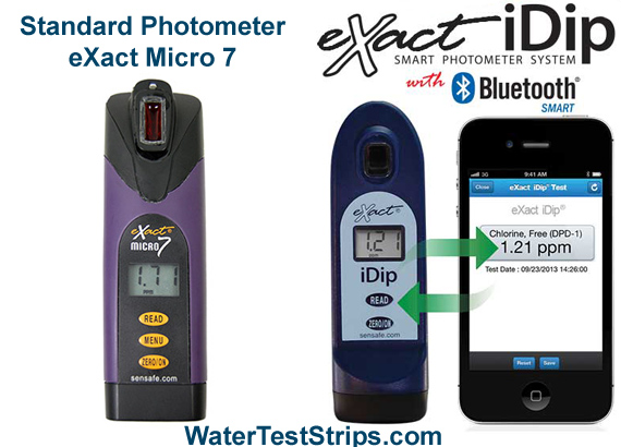 Drinking Water Testing Photometers